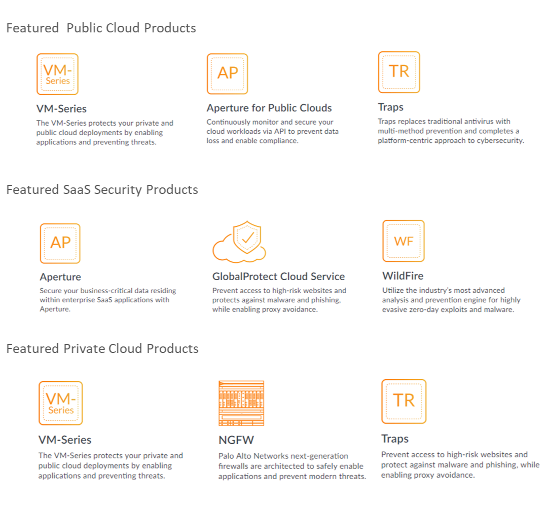 Cloud Security Products.png