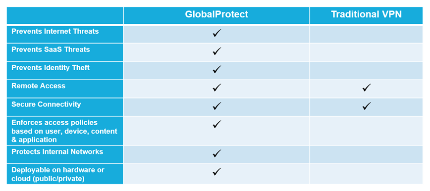 Global Protect Graphic.png